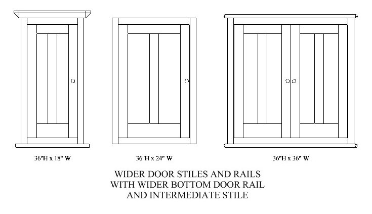 Stephan Woodworking - Shaker Inspired Cabinet Patterns